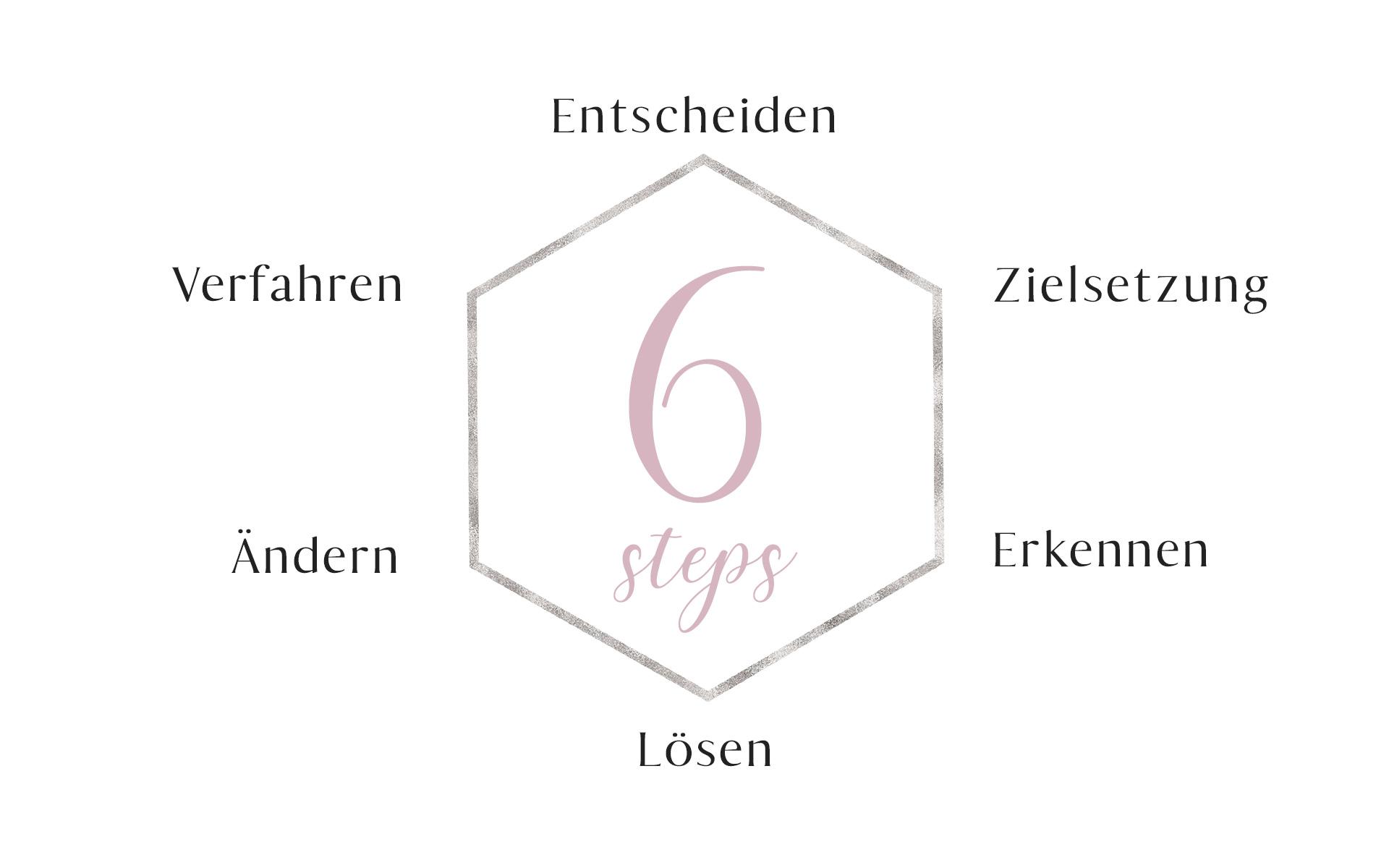 Sechs-steps-zu-bewusteren-leben_Sixtsteps
